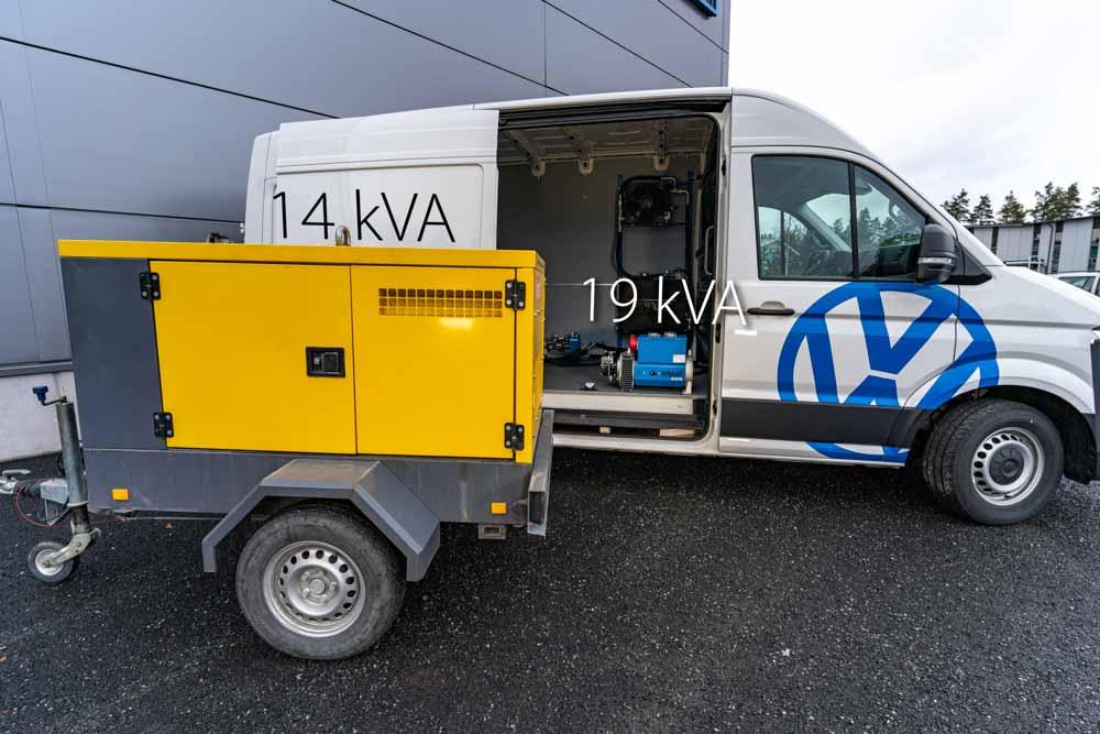 19kVA HG Hydraulic Generator Super Compact vs 14kVA Diesel Generator